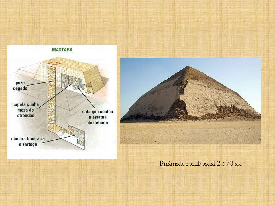 De las Mastabas a las Pirámides