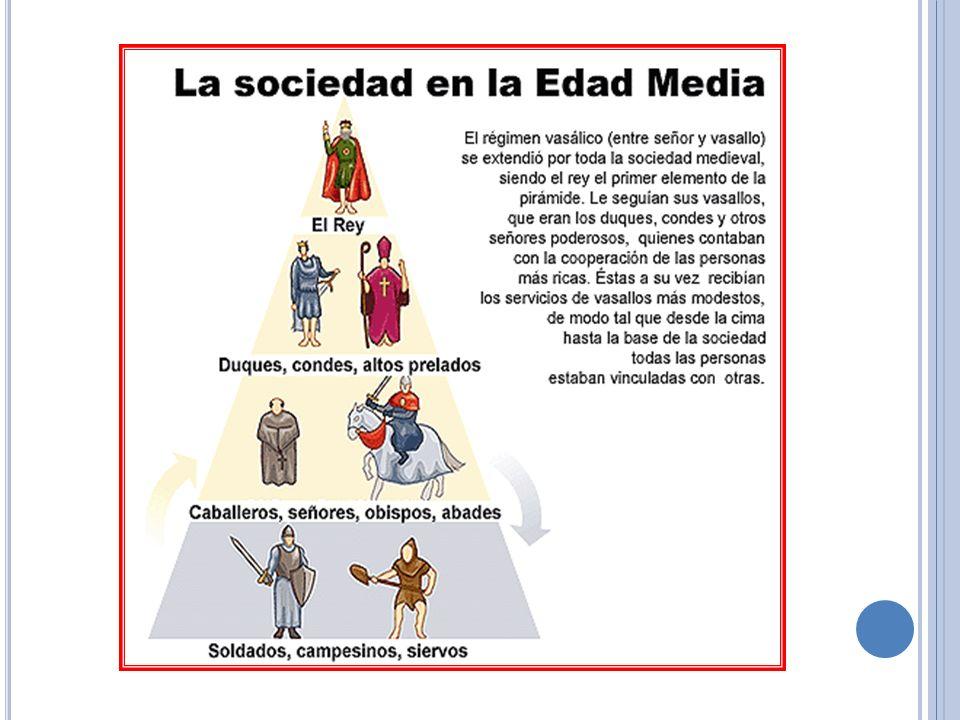 LA SOCIEDAD FEUDAL La Sociedad feudal se caracteriza especialmente por la estratificación de las funciones (sociedad jerárquica): El señor es el encar