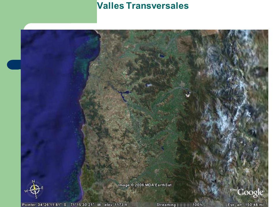 Valles Transversales