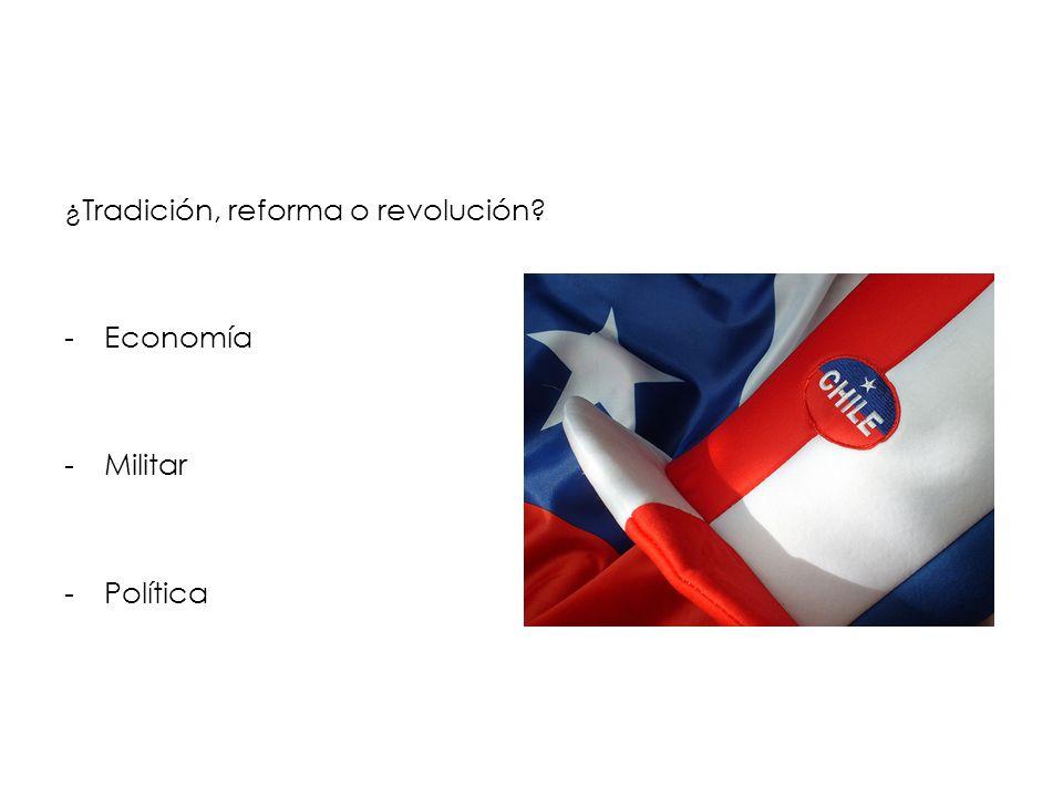 ¿Tradición, reforma o revolución? -Economía -Militar -Política