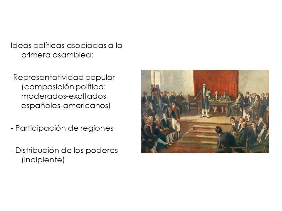 Ideas políticas asociadas a la primera asamblea: -Representatividad popular (composición política: moderados-exaltados, españoles-americanos) - Partic