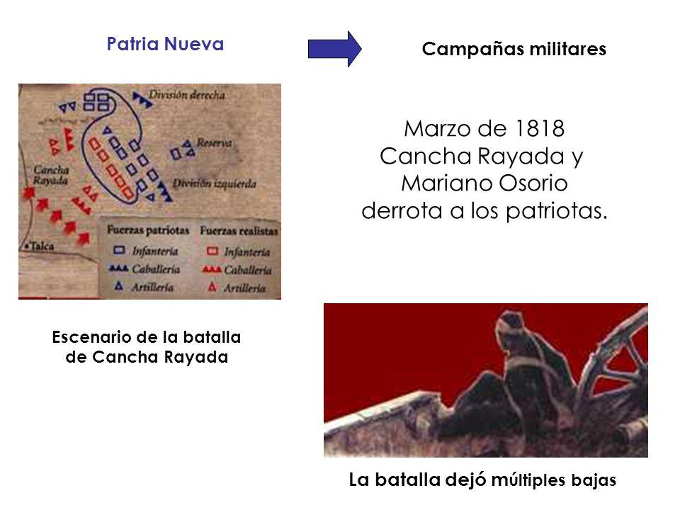 Patria Nueva Campañas militares Marzo de 1818 Cancha Rayada y Mariano Osorio derrota a los patriotas. Escenario de la batalla de Cancha Rayada La bata