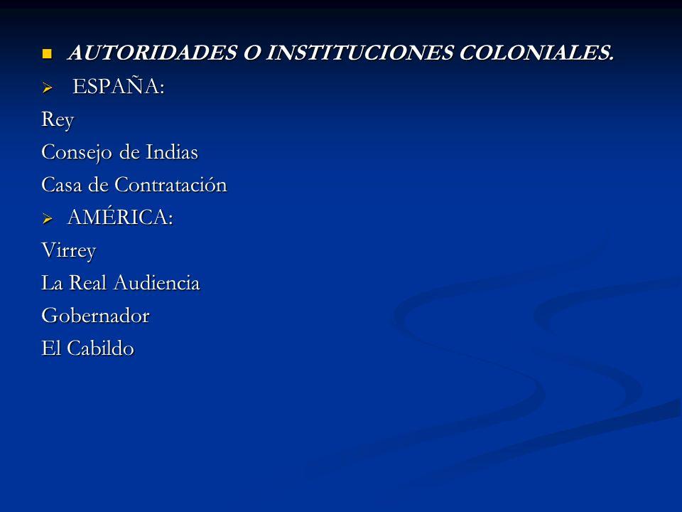 AUTORIDADES O INSTITUCIONES COLONIALES. AUTORIDADES O INSTITUCIONES COLONIALES. ESPAÑA: ESPAÑA:Rey Consejo de Indias Casa de Contratación AMÉRICA: AMÉ