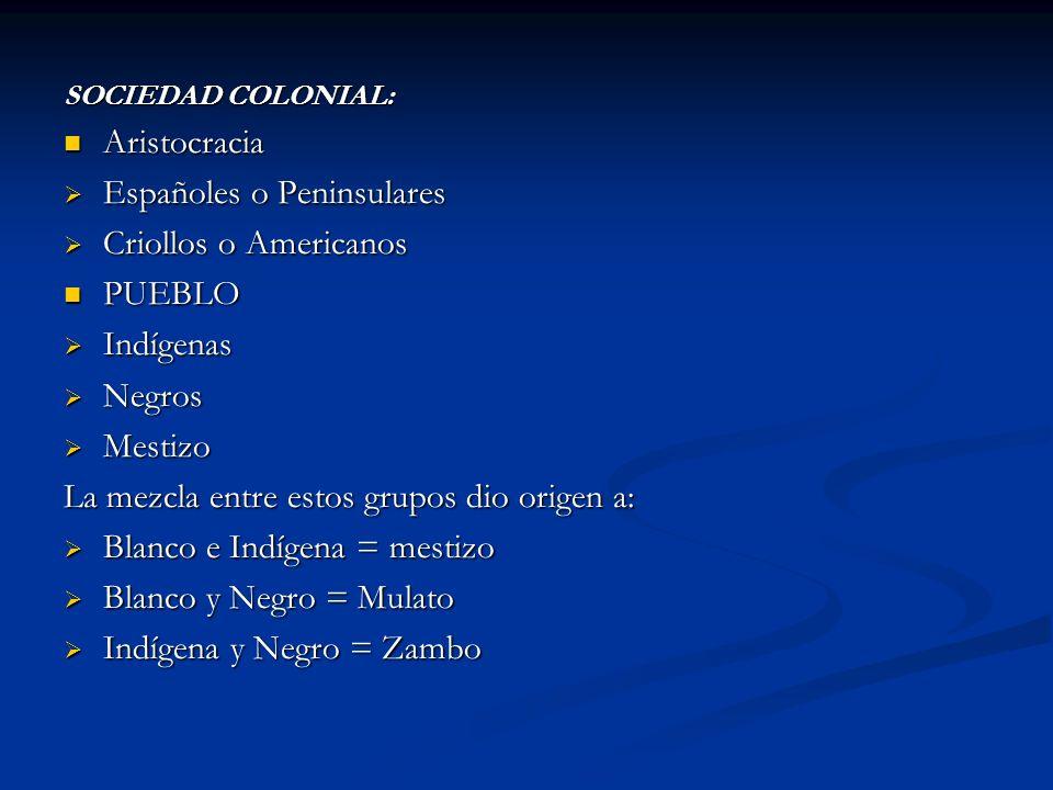 SOCIEDAD COLONIAL: Aristocracia Aristocracia Españoles o Peninsulares Españoles o Peninsulares Criollos o Americanos Criollos o Americanos PUEBLO PUEB