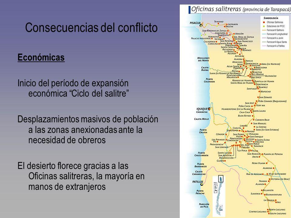 Consecuencias del conflicto Económicas Inicio del período de expansión económica Ciclo del salitre Desplazamientos masivos de población a las zonas an