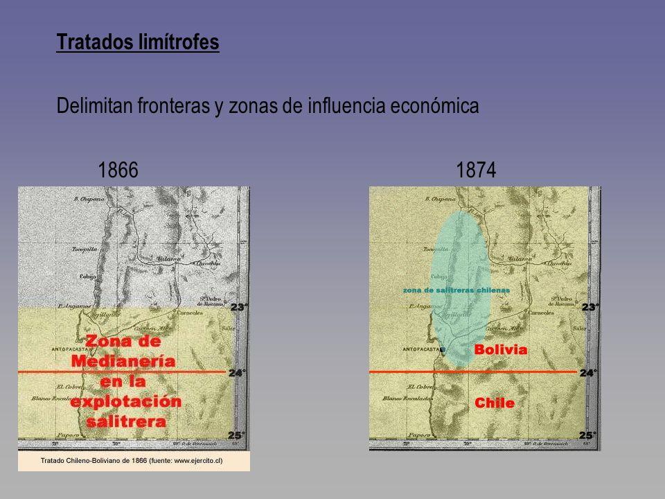 Tratados limítrofes Delimitan fronteras y zonas de influencia económica 18661874