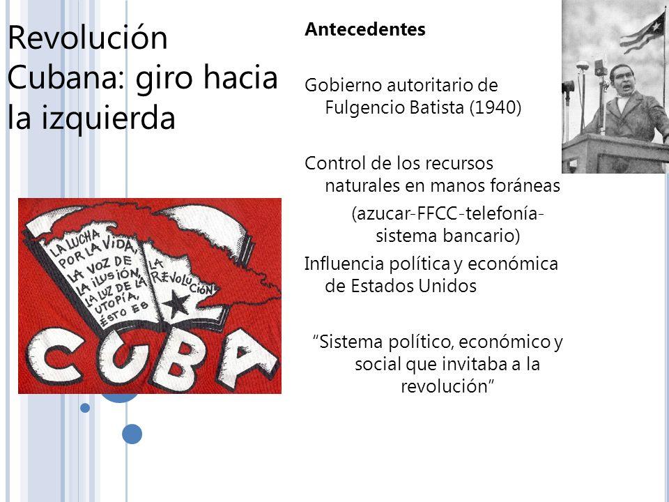 Revolución Cubana: giro hacia la izquierda Antecedentes Gobierno autoritario de Fulgencio Batista (1940) Control de los recursos naturales en manos fo