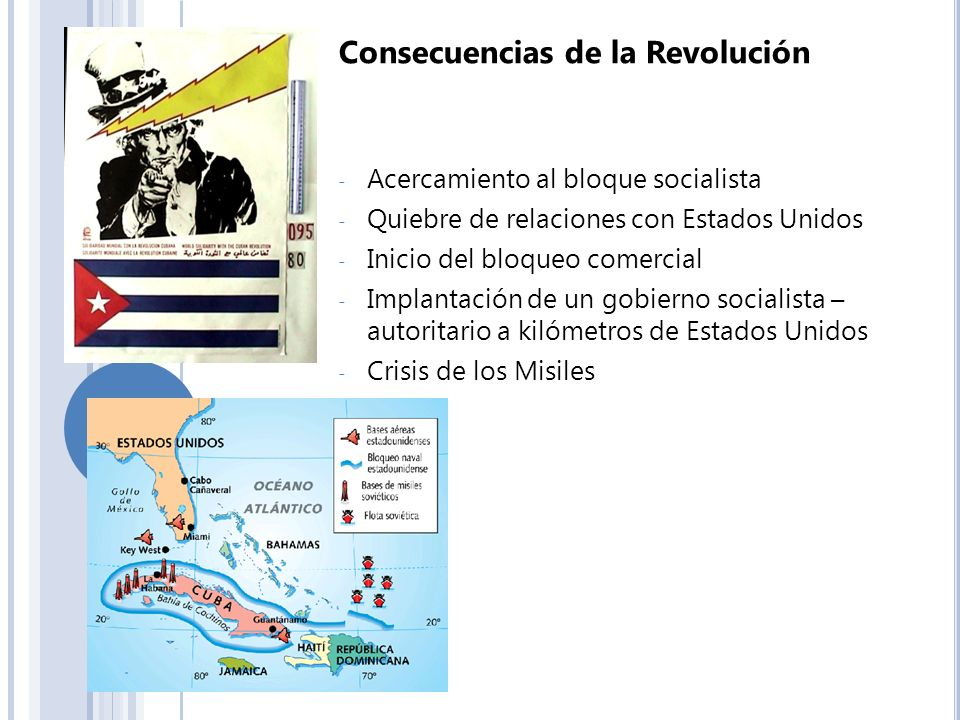Consecuencias de la Revolución - Acercamiento al bloque socialista - Quiebre de relaciones con Estados Unidos - Inicio del bloqueo comercial - Implant