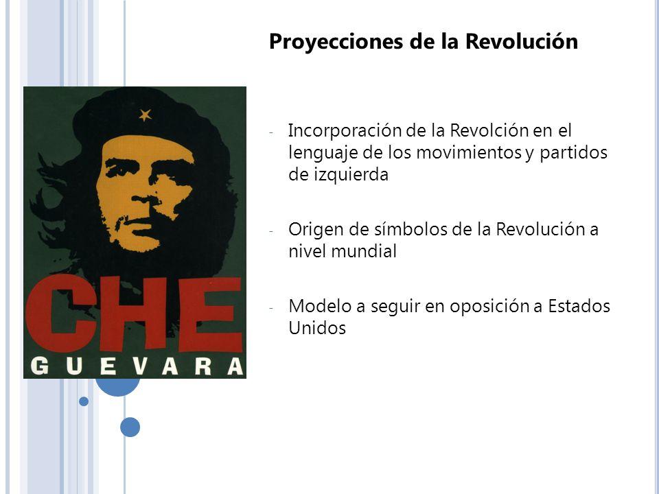 Proyecciones de la Revolución - Incorporación de la Revolción en el lenguaje de los movimientos y partidos de izquierda - Origen de símbolos de la Rev