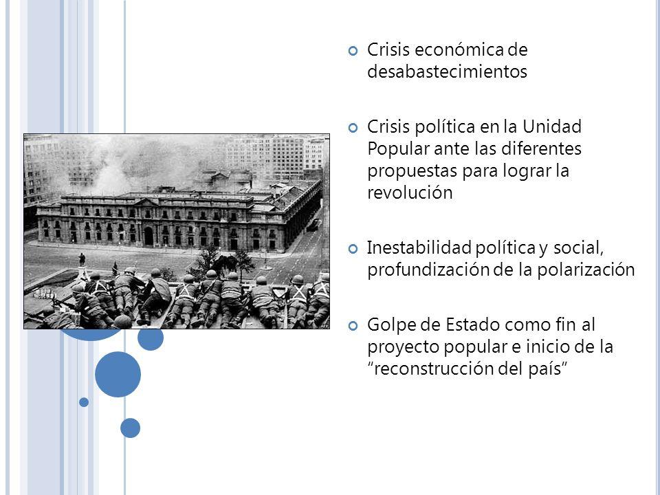 Crisis económica de desabastecimientos Crisis política en la Unidad Popular ante las diferentes propuestas para lograr la revolución Inestabilidad pol