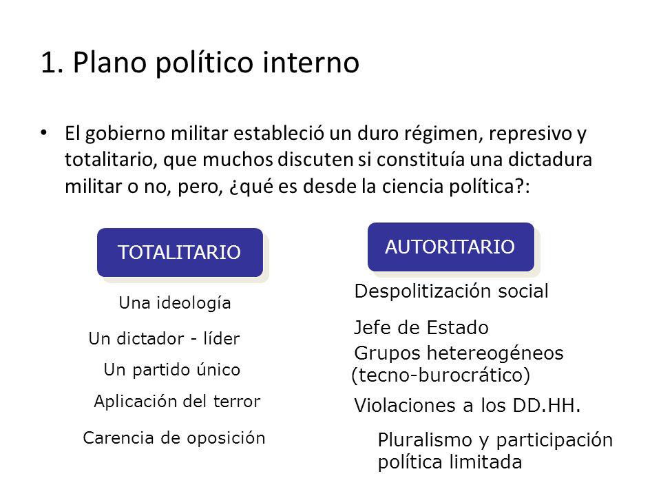 1. Plano político interno El gobierno militar estableció un duro régimen, represivo y totalitario, que muchos discuten si constituía una dictadura mil