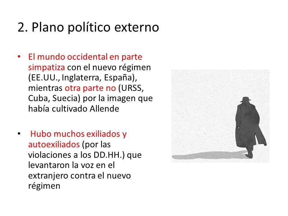 2. Plano político externo El mundo occidental en parte simpatiza con el nuevo régimen (EE.UU., Inglaterra, España), mientras otra parte no (URSS, Cuba