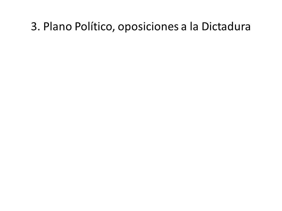 3. Plano Político, oposiciones a la Dictadura