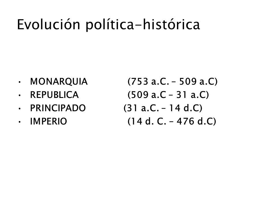 Evolución política-histórica MONARQUIA(753 a.C. – 509 a.C) REPUBLICA(509 a.C – 31 a.C) PRINCIPADO (31 a.C. – 14 d.C) IMPERIO(14 d. C. – 476 d.C)