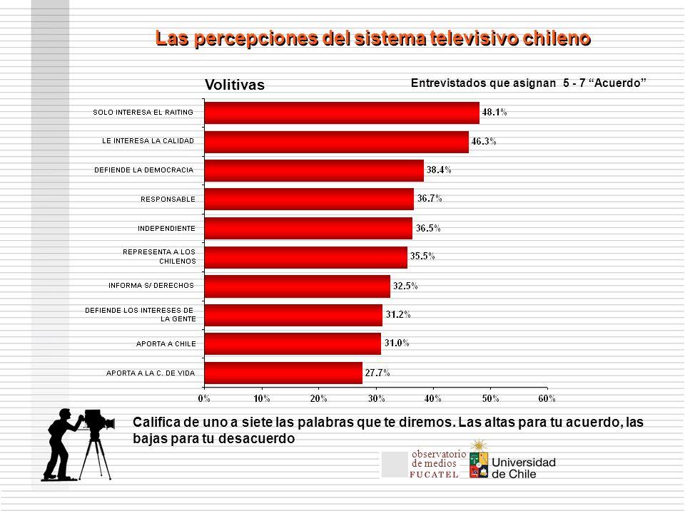 Las percepciones del sistema televisivo chileno Entrevistados que asignan 5 - 7 Acuerdo Volitivas Califica de uno a siete las palabras que te diremos.