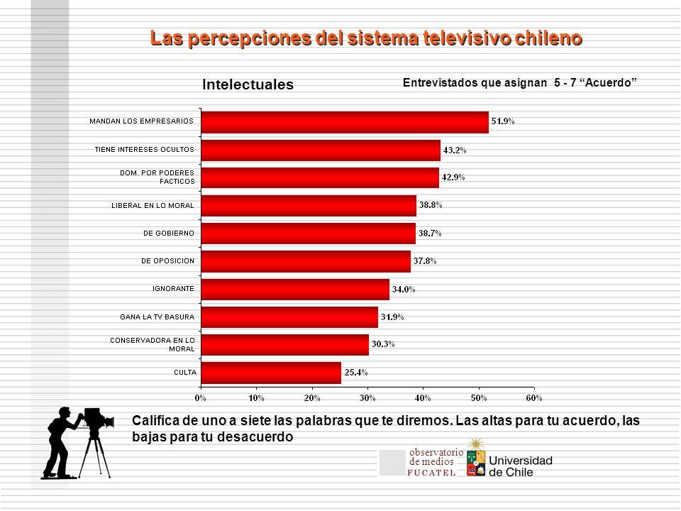Entrevistados que asignan 5 - 7 Acuerdo Las percepciones del sistema televisivo chileno Intelectuales Califica de uno a siete las palabras que te diremos.