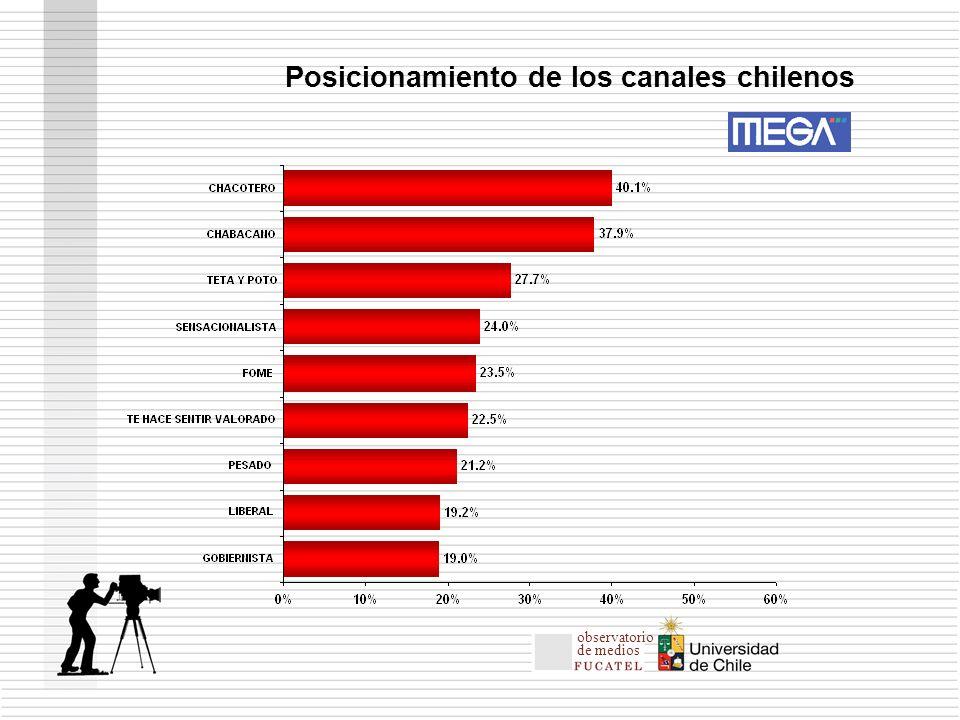 Posicionamiento de los canales chilenos observatorio de medios