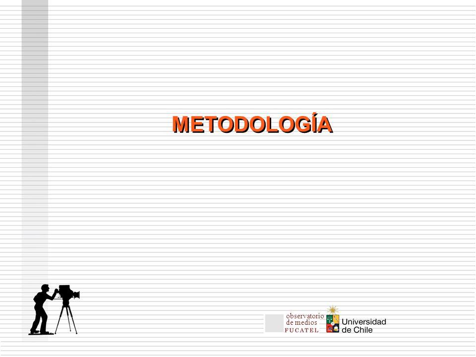 METODOLOGÍA observatorio de medios