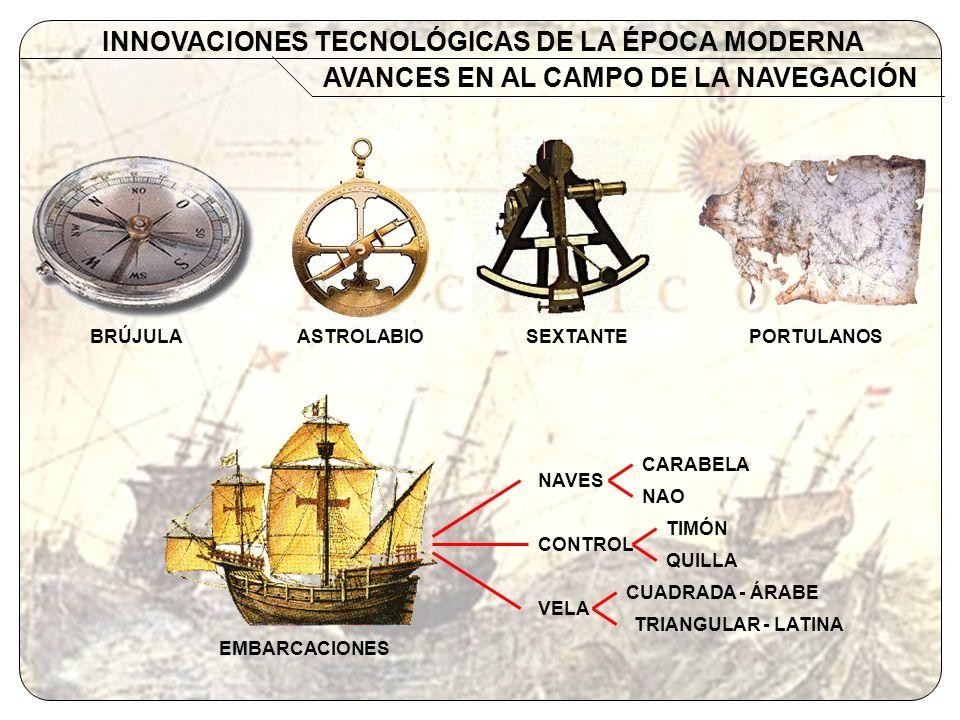 AVANCES EN AL CAMPO DE LA NAVEGACIÓN INNOVACIONES TECNOLÓGICAS DE LA ÉPOCA MODERNA NAVES CONTROL VELA CARABELA NAO TIMÓN QUILLA CUADRADA - ÁRABE TRIAN