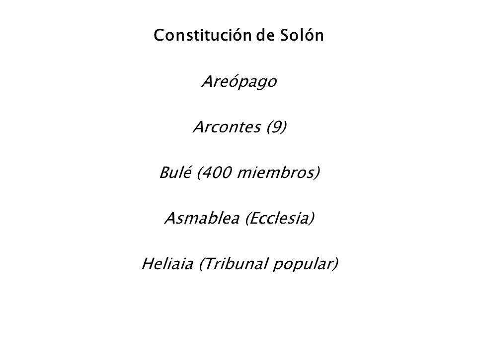 Constitución de Solón Areópago Arcontes (9) Bulé (400 miembros) Asmablea (Ecclesia) Heliaia (Tribunal popular)