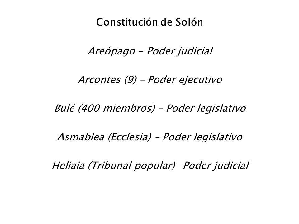 Constitución de Solón Areópago - Poder judicial Arcontes (9) – Poder ejecutivo Bulé (400 miembros) – Poder legislativo Asmablea (Ecclesia) – Poder leg