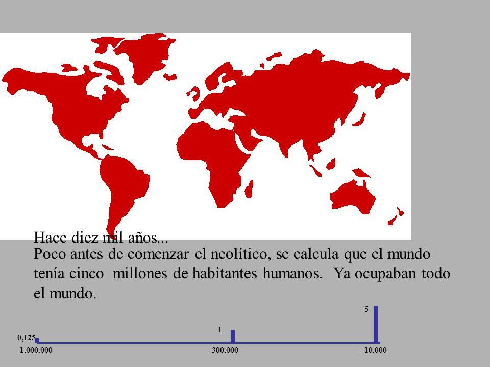 Durante el paleolítico medio, se calcula que el mundo tenía un millón de habitantes humanos. Ya ocupaban Eurasia. Hace trescientos mil años... -1.000.