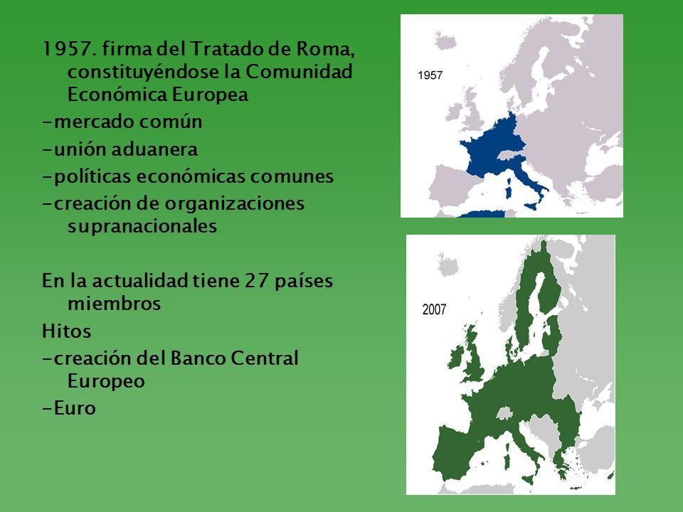 1957. firma del Tratado de Roma, constituyéndose la Comunidad Económica Europea -mercado común -unión aduanera -políticas económicas comunes -creación