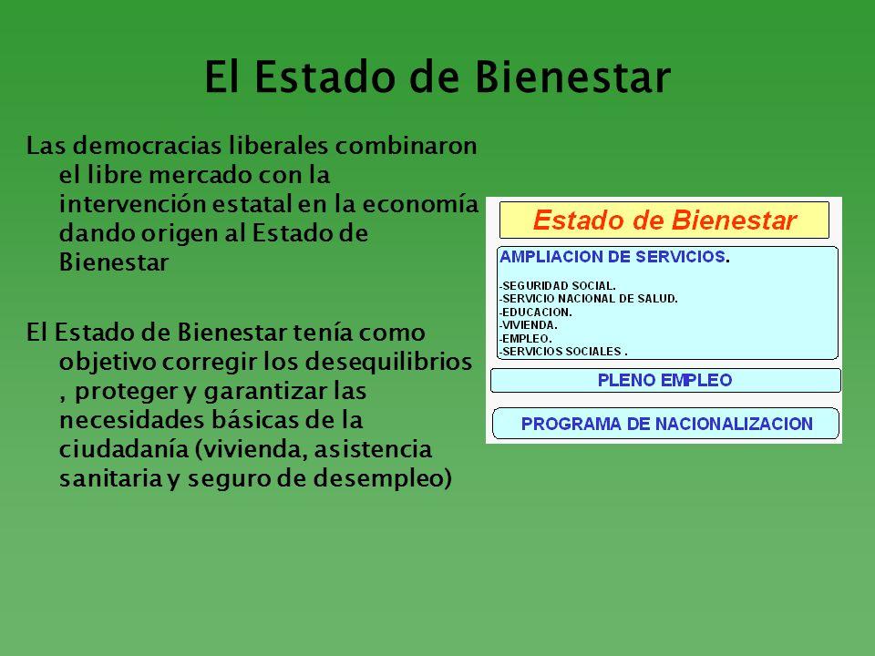 El Estado de Bienestar Las democracias liberales combinaron el libre mercado con la intervención estatal en la economía dando origen al Estado de Bien