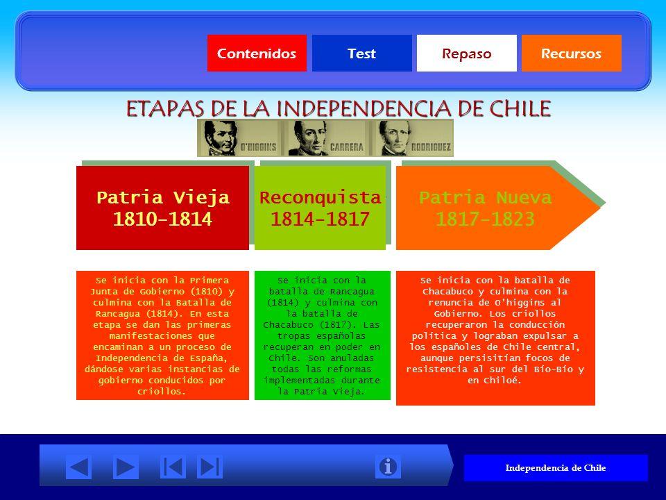 ContenidosTestRepasoRecursos La Primera Junta de Gobierno del 18 de septiembre de 1810 estaba presidida por el propio Mateo de Toro y Zambrano e integ