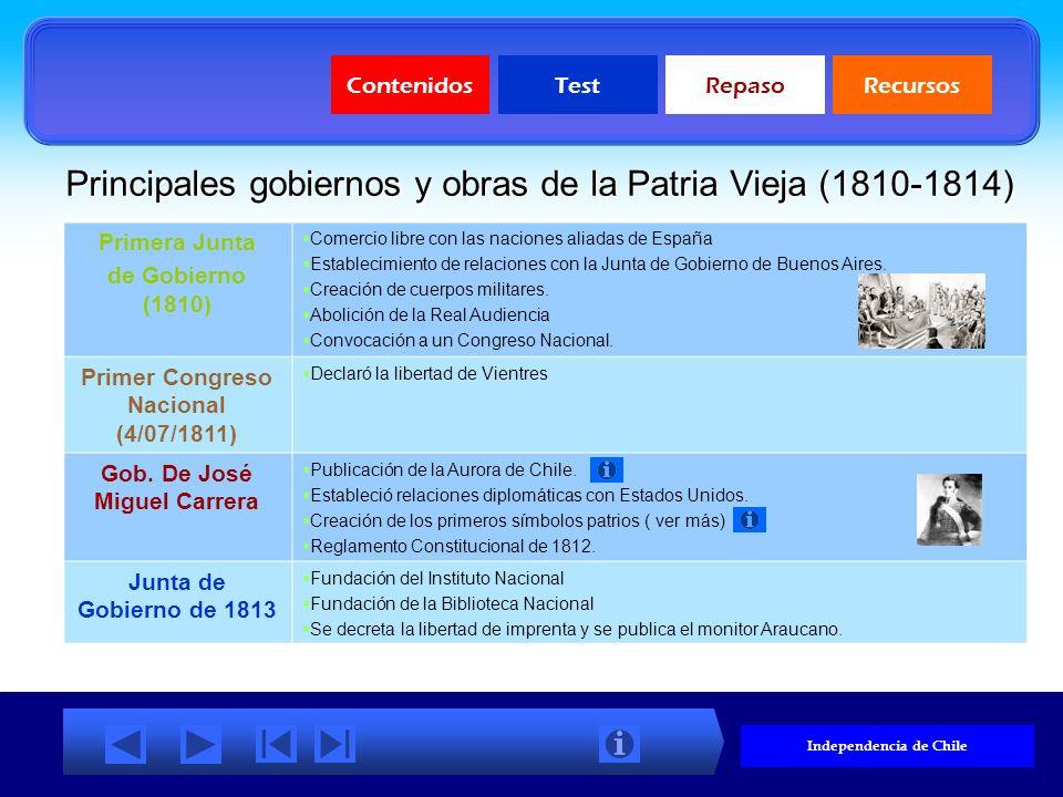 ContenidosTestRepasoRecursos ETAPAS DE LA INDEPENDENCIA DE CHILE Patria Vieja 1810-1814 Patria Vieja 1810-1814 Reconquista 1814-1817 Reconquista 1814-