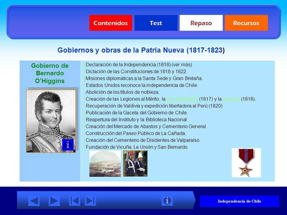ContenidosTestRepasoRecursos Principales Gobiernos del periodo de Reconquista Española (1814-1817) Gobiernos de Mariano Osorio y Casimiro Marcó del Po