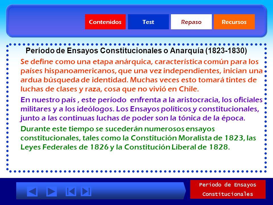 Organización de la República de Chile: Período de Ensayos Constitucionales o Anarquía 1823-1830
