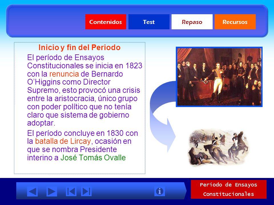 ContenidosTestRepasoRecursos Periodo de Ensayos Constitucionales Período de Ensayos Constitucionales o Anarquía (1823-1830) Se define como una etapa a