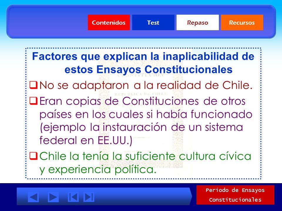 ContenidosTestRepasoRecursos CONSTITUCIÓN LIBERAL DE 1828 Autores: José Joaquín de Mora (intelectual español) y Melchor de Santiago Concha (jurista ch
