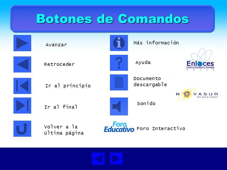 Proyecto inspirado en la programación educativa de Y con el apoyo de las tecnologías educativas de La Creación de una Nación