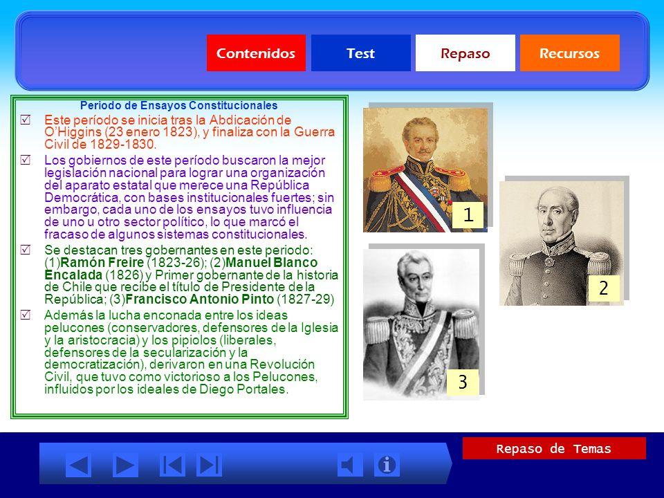 Repaso periodo Independencia de Chile A principios del siglo XIX, hechos como la Revolución Francesa y la Independencia de los Estados Unidos incremen