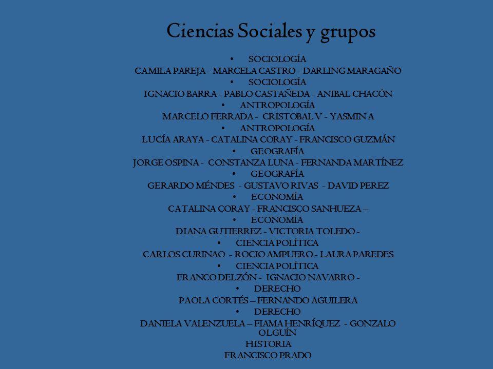 Ciencias Sociales y grupos SOCIOLOGÍA CAMILA PAREJA - MARCELA CASTRO - DARLING MARAGAÑO SOCIOLOGÍA IGNACIO BARRA - PABLO CASTAÑEDA - ANIBAL CHACÓN ANTROPOLOGÍA MARCELO FERRADA - CRISTOBAL V - YASMIN A ANTROPOLOGÍA LUCÍA ARAYA - CATALINA CORAY - FRANCISCO GUZMÁN GEOGRAFÍA JORGE OSPINA - CONSTANZA LUNA - FERNANDA MARTÍNEZ GEOGRAFÍA GERARDO MÉNDES - GUSTAVO RIVAS - DAVID PEREZ ECONOMÍA CATALINA CORAY - FRANCISCO SANHUEZA – ECONOMÍA DIANA GUTIERREZ - VICTORIA TOLEDO - CIENCIA POLÍTICA CARLOS CURINAO - ROCIO AMPUERO - LAURA PAREDES CIENCIA POLÍTICA FRANCO DELZÓN - IGNACIO NAVARRO - DERECHO PAOLA CORTÉS – FERNANDO AGUILERA DERECHO DANIELA VALENZUELA – FIAMA HENRÍQUEZ - GONZALO OLGUÍN HISTORIA FRANCISCO PRADO