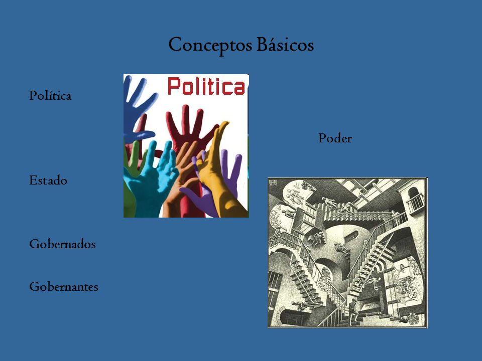 Conceptos Básicos Política Poder Estado Gobernados Gobernantes