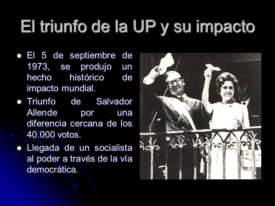 El triunfo de la UP y su impacto El 5 de septiembre de 1973, se produjo un hecho histórico de impacto mundial. El 5 de septiembre de 1973, se produjo