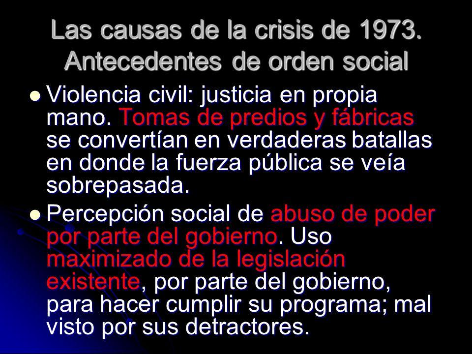 Las causas de la crisis de 1973. Antecedentes de orden social Violencia civil: justicia en propia mano. Tomas de predios y fábricas se convertían en v