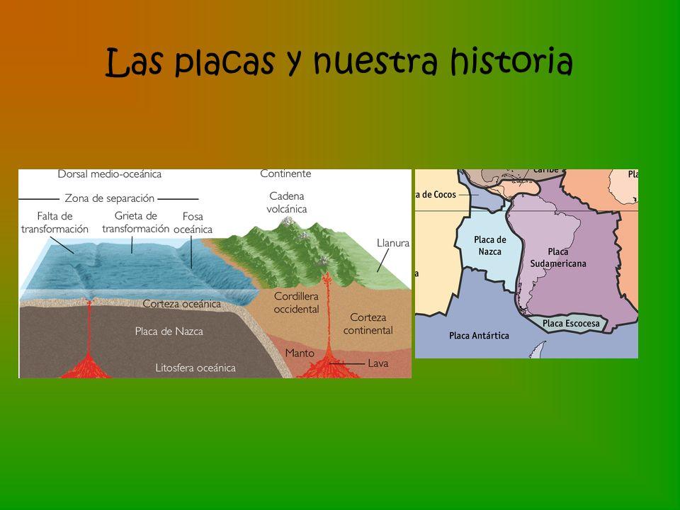 Las placas y nuestra historia