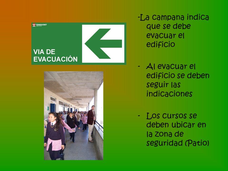 -La campana indica que se debe evacuar el edificio -Al evacuar el edificio se deben seguir las indicaciones -Los cursos se deben ubicar en la zona de