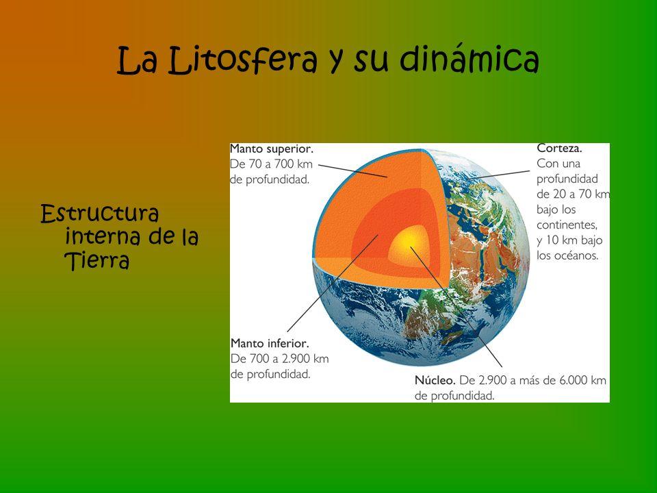 La Litosfera y su dinámica Estructura interna de la Tierra