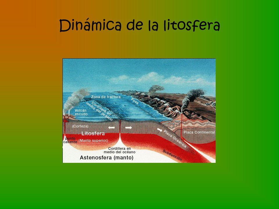 Dinámica de la litosfera