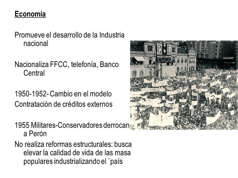 Economía Promueve el desarrollo de la Industria nacional Nacionaliza FFCC, telefonía, Banco Central 1950-1952- Cambio en el modelo Contratación de cré