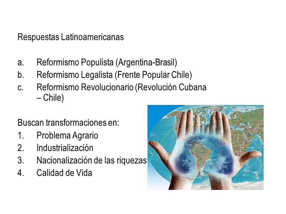 Respuestas Latinoamericanas a.Reformismo Populista (Argentina-Brasil) b.Reformismo Legalista (Frente Popular Chile) c.Reformismo Revolucionario (Revol
