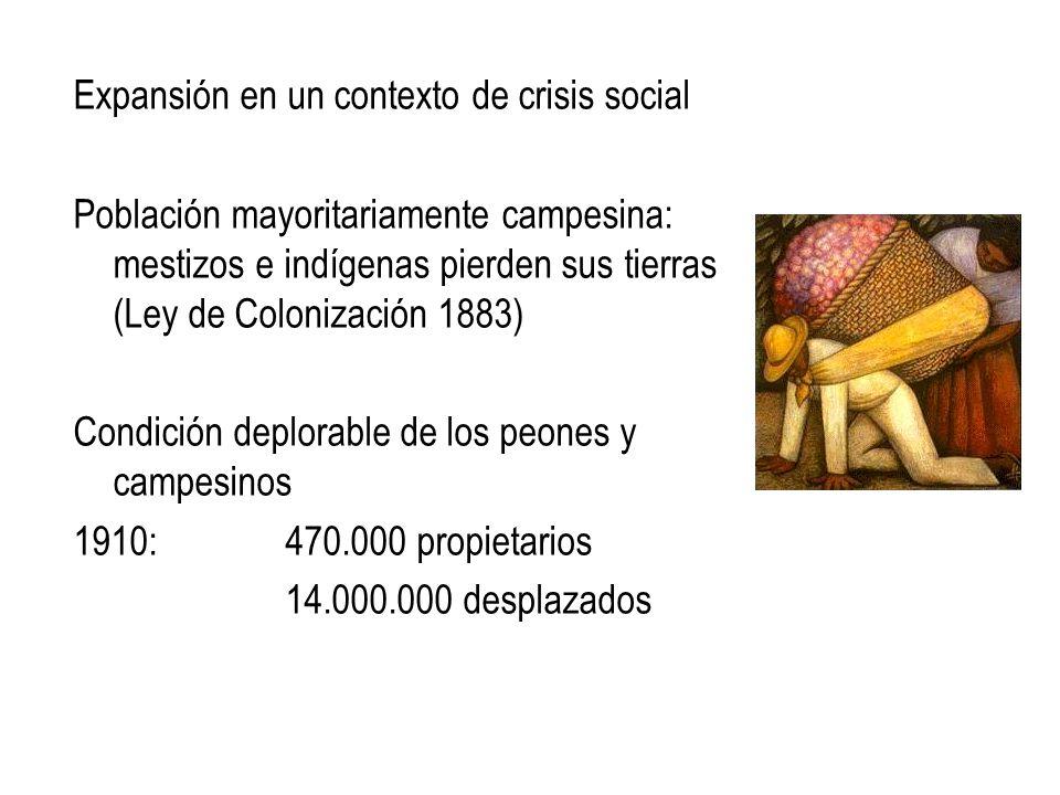Expansión en un contexto de crisis social Población mayoritariamente campesina: mestizos e indígenas pierden sus tierras (Ley de Colonización 1883) Co
