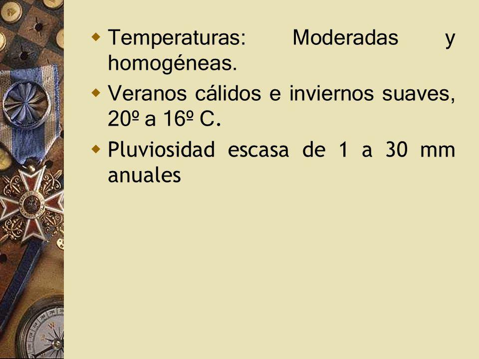 Temperaturas: Moderadas y homogéneas.Veranos cálidos e inviernos suaves, 20º a 16º C.