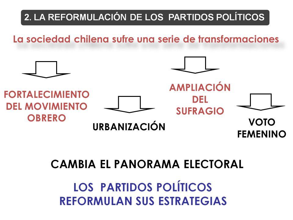La sociedad chilena sufre una serie de transformaciones URBANIZACIÓN FORTALECIMIENTO DEL MOVIMIENTO OBRERO VOTO FEMENINO AMPLIACIÓN DEL SUFRAGIO