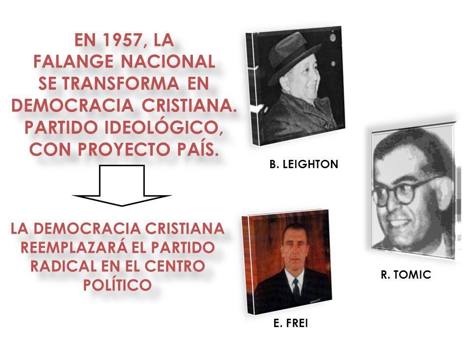 B. LEIGHTON R. TOMIC E. FREI EN 1957, LA FALANGE NACIONAL SE TRANSFORMA EN DEMOCRACIA CRISTIANA. PARTIDO IDEOLÓGICO, CON PROYECTO PAÍS. LA DEMOCRACIA